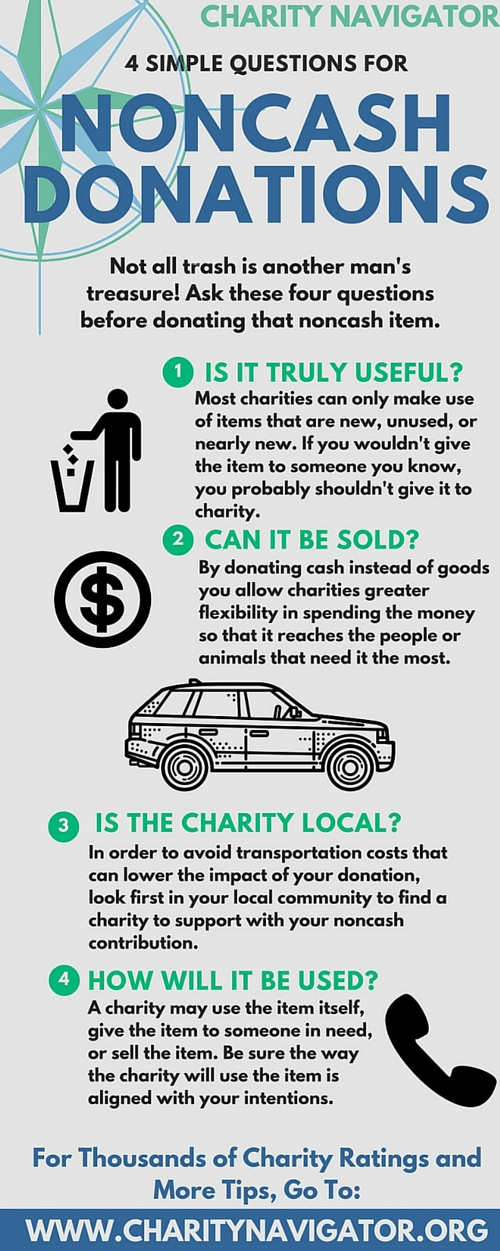 infographic 4 simple questions for noncash donations charity navigator. Black Bedroom Furniture Sets. Home Design Ideas